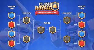 Tournament Update